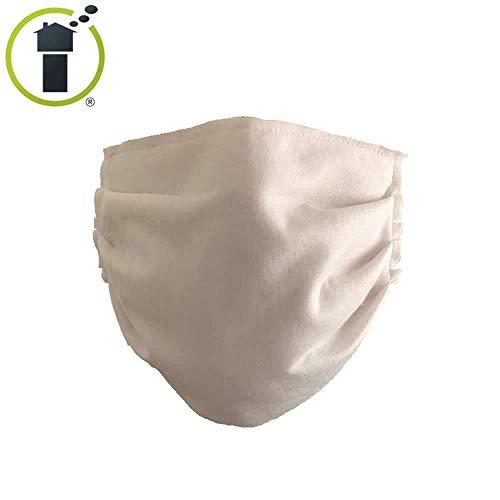 Mundschutzmasken waschbar