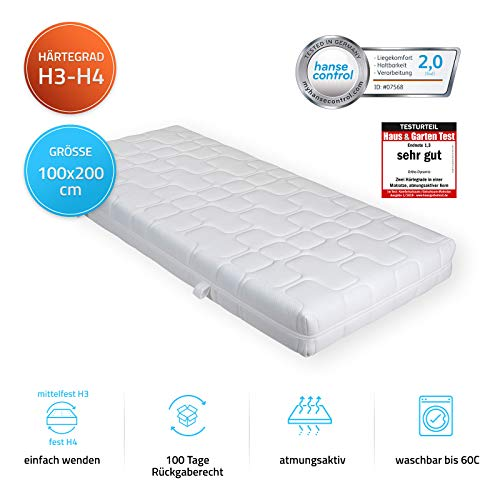 Guide What Mattress To Buy Honest Tests