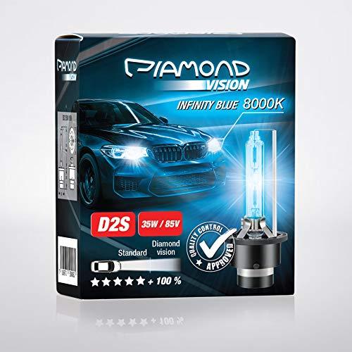 2 Lampen 8000K Aolead Hid Xenon Scheinwerferlampe 12V 35W D1S Xenon Brenner