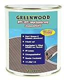 Greenwood - Premium WPC Care & Protection Impregnatie ...