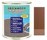 Greenwood - Premium WPC-impregnering voor verzorging en bescherming -...